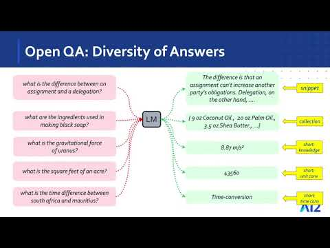 GooAQ: Open Question Answering with Diverse Answer Types Thumbnail