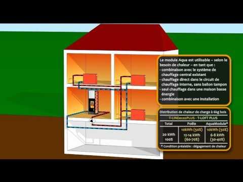 Pôeles à bois - Poêles à accumulation Tonwerk - AQUA MODULE - www.tonwerk-ag.com