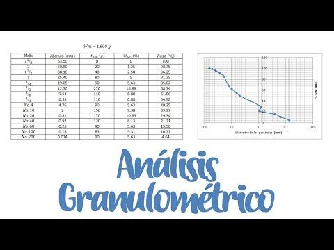 Análisis Granulométrico - Mecánica de suelos