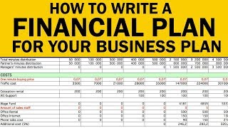 How To Write A Financial Plan For Your Business Plan In 2020