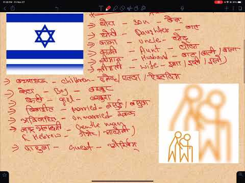 Family Members   Online Language Class   Online Hebrew Language Class in Nepali   Learn Hebrew