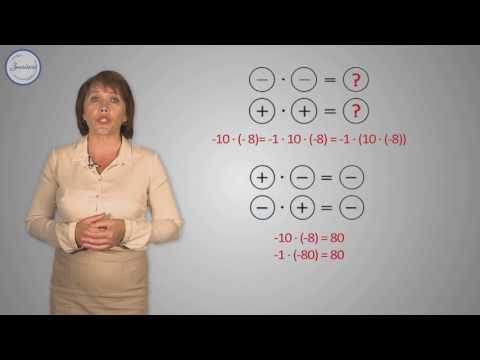Умножение и деление положительных и отрицательных чисел