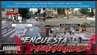 .@Meganalisis | REALIDAD A TODAS LUCES | PARTE 2 | AGÁRRATE | FACTORES DE PODER