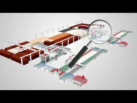IMA Lot Size One Door Production - Alvic, Spain