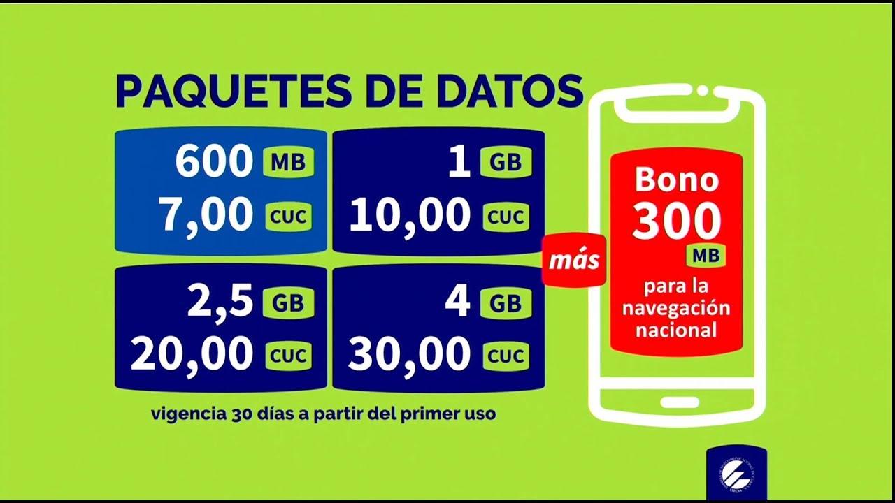 Carte Etecsa Cuba.Servicio De Internet Para Celulares En Cuba A Partir Del 6