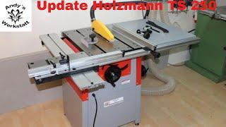 Update Zur Holzmann TKS TS250400 Zufriedenheit   Fazit
