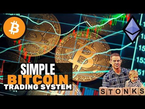 Bitcoin kereskedési tilalom