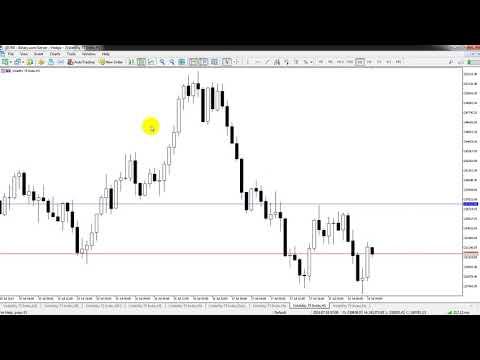 Videó részvényopciók