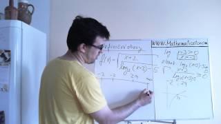 Definiční obor funkce - odmocnina se zlomkem a logaritmem v argumentu