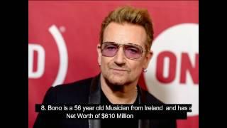 20 richest celebrities in the world