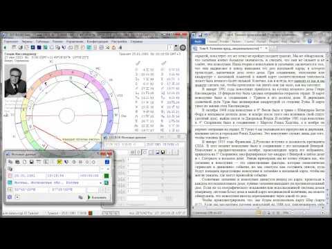 Трактовка аспектов астрология