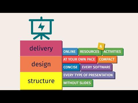Presentation Hero Academy - Presentation Skills Training course ...