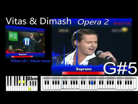 Dimash & Vitas Opera2 Analysis