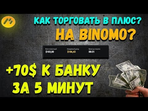 Честный брокер бинарных опционов с минимальным депозитом в рублях