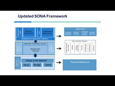 Cisco CCNP Implementing Cisco IP Routing (Route) v2.0 Training ...