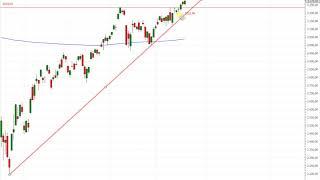 Wall Street - S&P 500 und der Aufwärtstrend