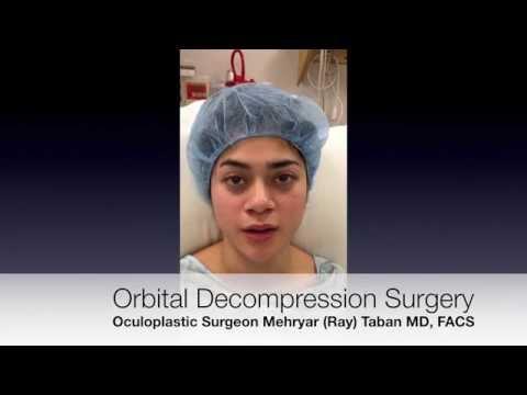 Orbital Decompression Surgery