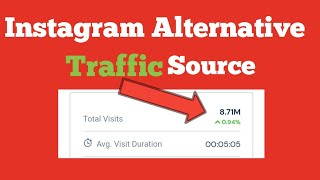 Promote Affiliate Products Without Website with Free Traffic