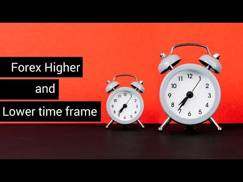 Forex Higher and Lower Timeframe