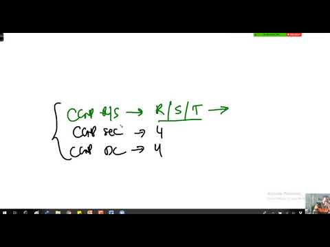 003 CCNP Certification Updates FEB 2020 - YouTube