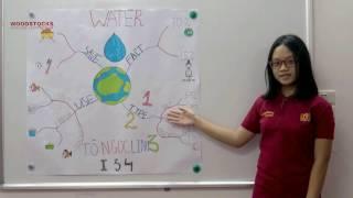 [WSI] I3.4 Tô Ngọc Linh - Presentation