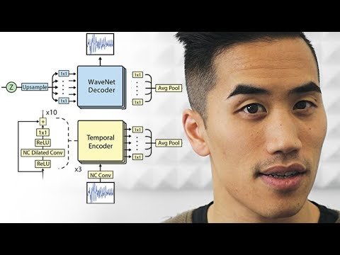 Making new sounds using artificial intelligence