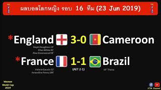 ผลบอลโลกหญิง รอบ16ทีม : ฝรั่งเศสคว่ำบาาซิลช่วงต่อเวลา |อังกฤษต้อนแคเมอรูนชิลๆ (24 Jun 2019)