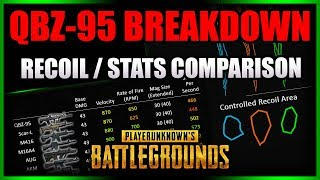 PUBG: ► NEW WEAPON: QBZ-95 Breakdown (Stats/Recoil Comparison with other AR