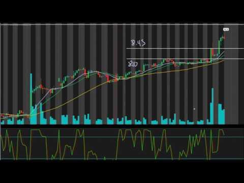 $S - Sprint Corp - Indepenedent Analysis 12/7/16