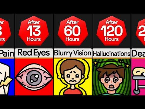 Hogyan lehet helyreállítani a látást edzésen keresztül