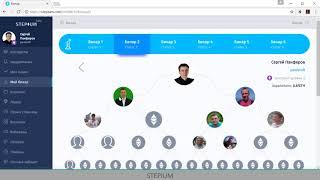 Видео 3.  Stepium - стратегия заработка