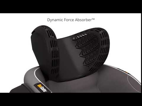 Dynamic Force Absorber