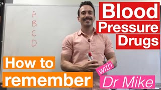 Blood Pressure Drugs | Pharmacology