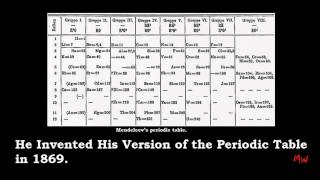 FACT ABOUT FATHER OF PERIODIC TABLE