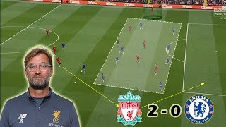 A Clinical Liverpool Performance | Liverpool Vs Chelsea 2-0 | Tactical Analysis