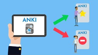 13 Steps to Better ANKI Flashcards | Part 1/2