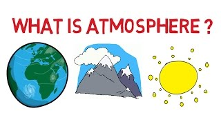 What is atmosphere - Layers of atmosphere for kids - Simply E-learn - Learning for kids