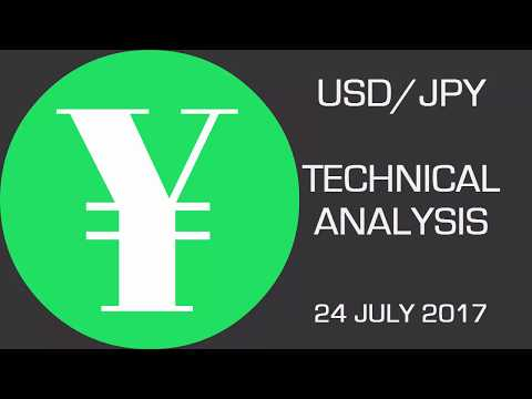 USD/JPY Stands Below a Strong Horizontal Resistance —  Forecast — July 24th 2017