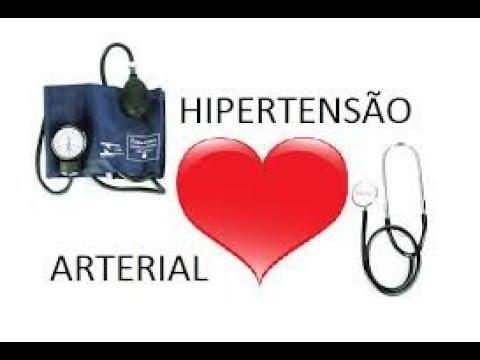 Complicação de enfarte do miocárdio, crise hipertensiva