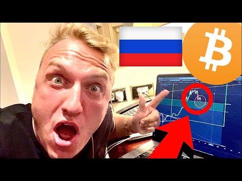 Kereskedelmi diagramok crypto