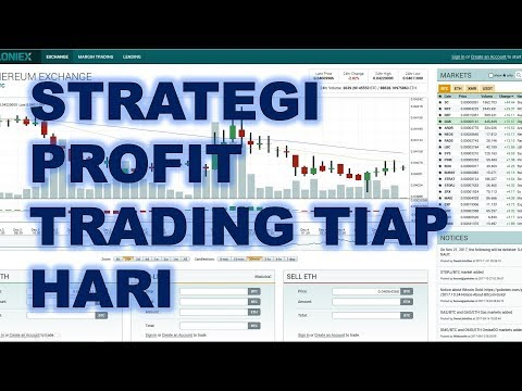 mp4 Cryptowatch Trading, download Cryptowatch Trading video klip Cryptowatch Trading