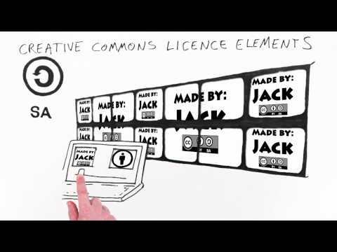 creative commons licences research and innovation imperial