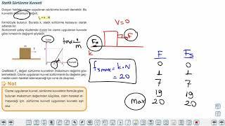 Eğitim Vadisi TYT Fizik 2.Föy Kuvvet ve Hareket 3 Konu Anlatım Videoları