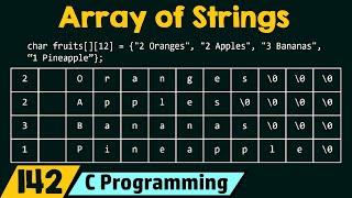 Array of Strings