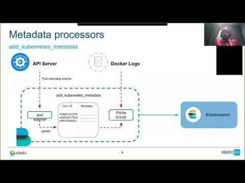 Infrastructure UI for Kubernetes and Docker using