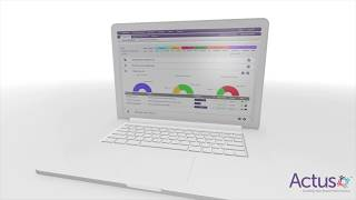 Actus Software-video