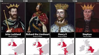 Timeline of English & British Monarchs