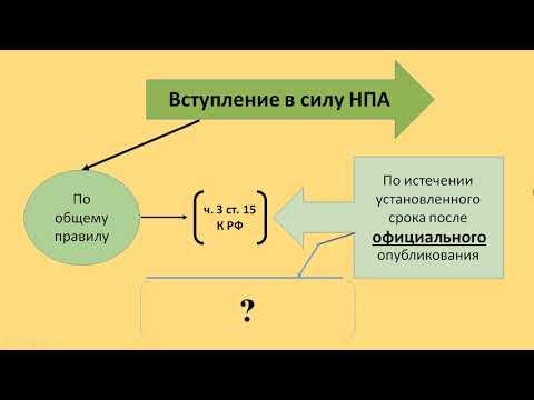 13.3. Пределы действия нормативно-правовых актов