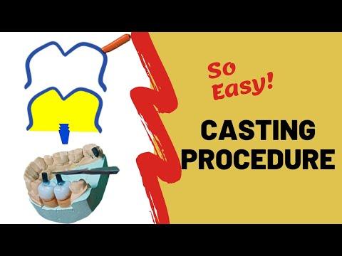 PROSTHODONTICS | Casting procedure in dentistry