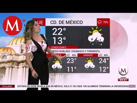 El clima para hoy 23 de agosto de 2018 con Marilú Kaufman